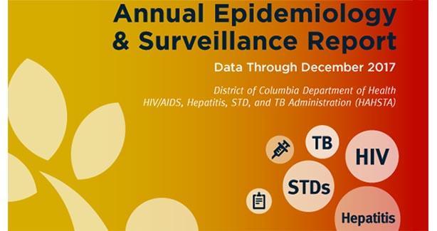 2018 Annual Surveillance Report Cover