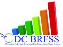 BRFSS Logo