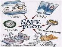 Food Safety And Hygiene Inspection Services Division